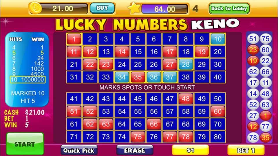 Keno lucky numbers